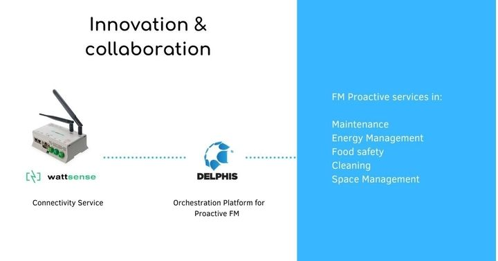 Innovation and collaboration go hand in hand with Delphis and Wattsense